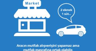 Aracını Kiraya Ver & Arabandan Para Kazan