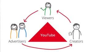 Youtube'dan Para Kazan