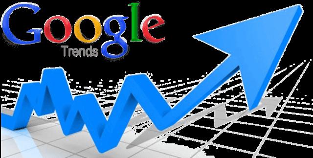 Google Trends ile E-ticaret Fikirleri